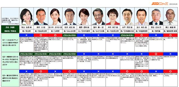 questionnaire_2013sanin01_thumb.jpg