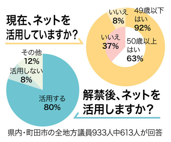 questionnaire_top201303.jpg